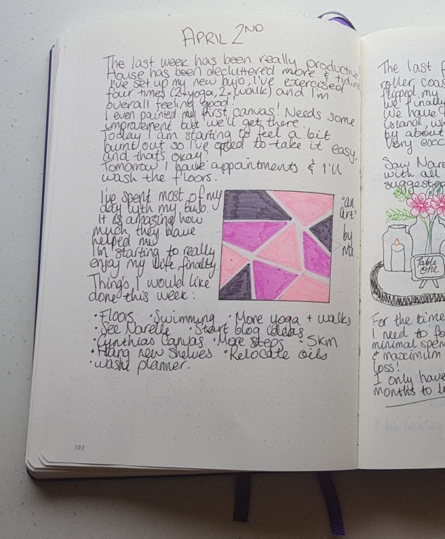 Bullet Journal as a diary